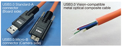 Oki Electric Cable will participate in the
