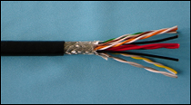 ORM cable series (#0368)